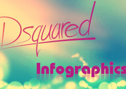 Infographics: The New Essential for Every Marketing Campaign